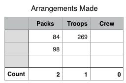 Arrangements 11-13-15