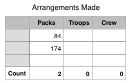 Recharter arrangements 11-11-15