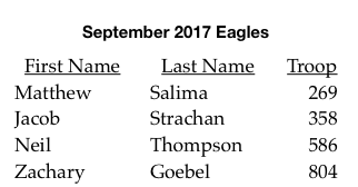 Sept 2017 Eagles