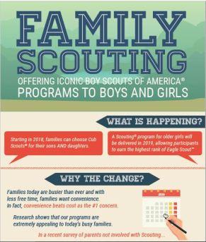 FamScouting_pic1