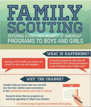 FamScouting_pic1